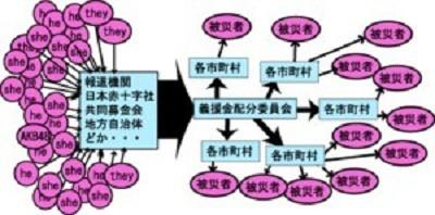 Tc4_search_naver_jp